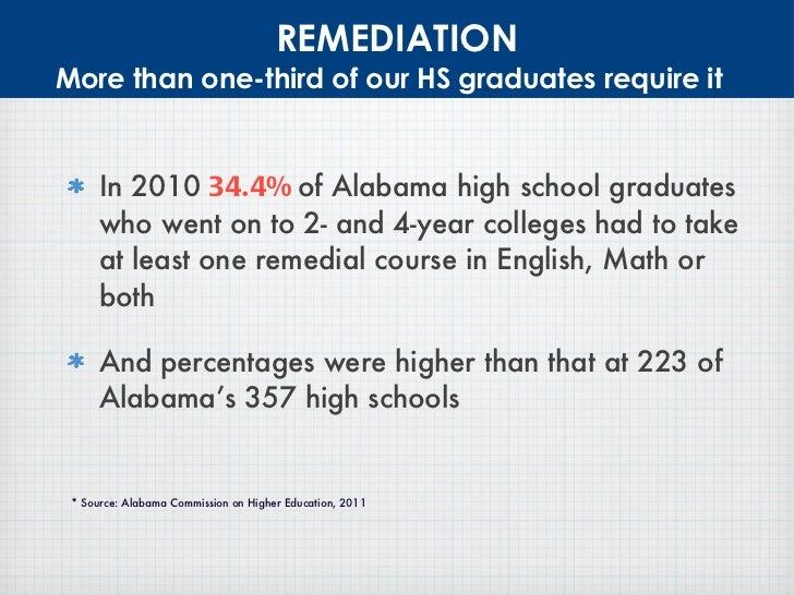 Reform alabama blueprint for education reform 11 malvernweather Gallery