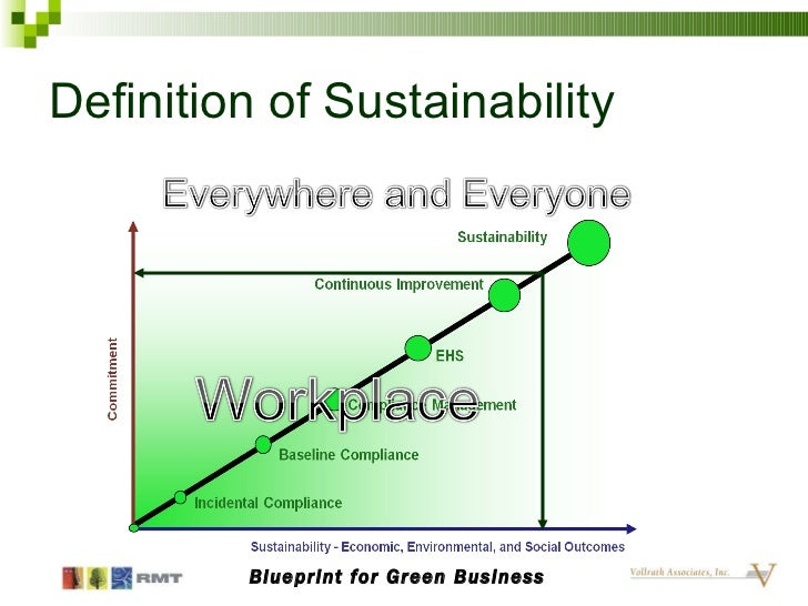 Blueprint for green business definition of sustainability blueprint for green business malvernweather Choice Image