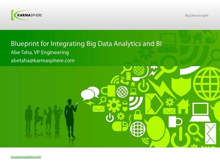 Big Data InsightBlueprint for Integrating Big Data Analytics and BIAbe Taha, VP Engineeringabetaha@karmasphere.comwww.karm...