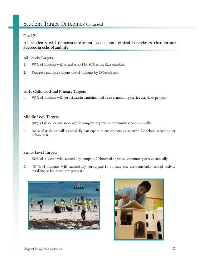 Blueprint for reform in education blueprint for reform in education 31 32 malvernweather Gallery