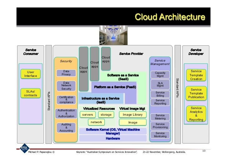Blueprinting solutions for cloud computing 9 10 cloud architecture service serviceconsumer malvernweather Image collections