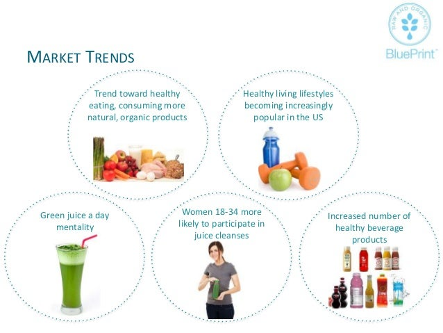 South African Health Food Trends