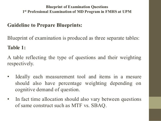Blueprint Of Exam Questions