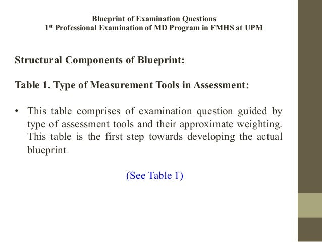 Blueprint of exam questions blueprint of examination questions malvernweather Images