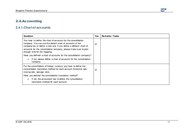 Blueprint process questionsics blueprint process questionnaire malvernweather Gallery