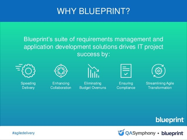 Closing the requirements and testing loop webinar blueprints suite of requirements management and application development malvernweather Images