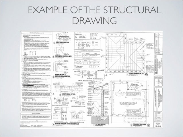 Construction drawing symbols pdf for How to read construction blueprints
