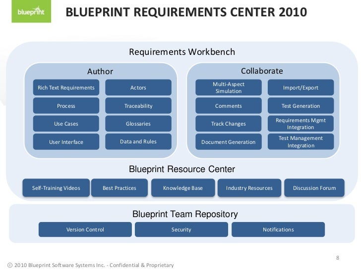 Blueprint requirements center 2010 blueprint requirements malvernweather Choice Image