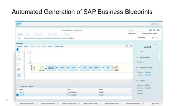 Sap business blueprint auto generation 14 automated generation of sap business blueprints malvernweather Gallery