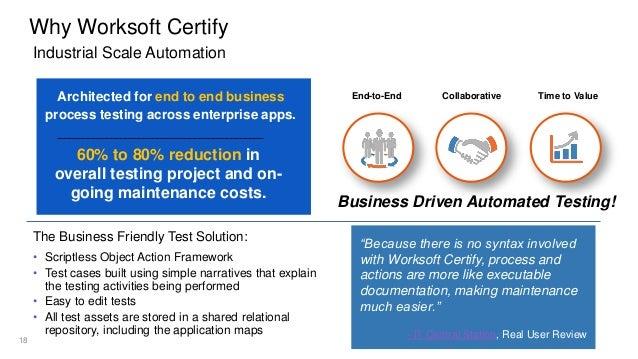 Sap business blueprint auto generation efficiently 18 malvernweather Choice Image