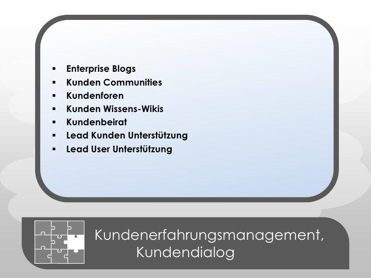 <ul><li>Wissens-Wikis, Wissens-Bookmarks