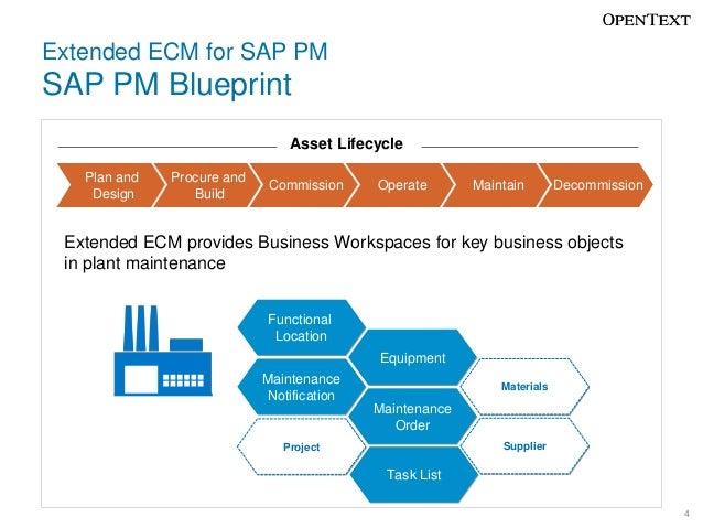 SAP Extended ECM for SAP PM (Plant Maintenance)