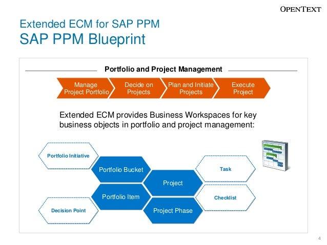 Sap extended ecm for sap ppm portfolio and project management 4 malvernweather Images