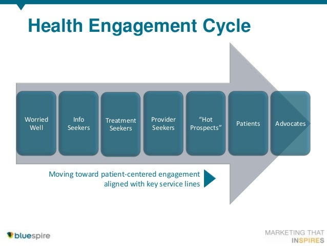 marketing and the healthcare system Health care systems - four basic models  own set of arrangements for meeting the three basic goals of a health care system:  no need for marketing,.