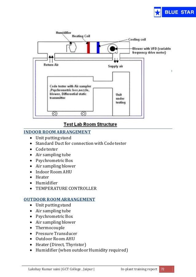 Marvelous Blue Star Wiring Diagrams Basic Electronics Wiring Diagram Wiring Cloud Brecesaoduqqnet