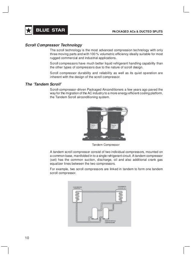 12: Bluestar Split Ac Wiring Diagram At Shintaries.co
