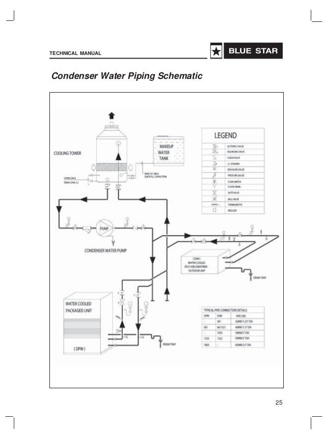blue star air conditioner wiring diagram gold star air conditioner wiring diagram