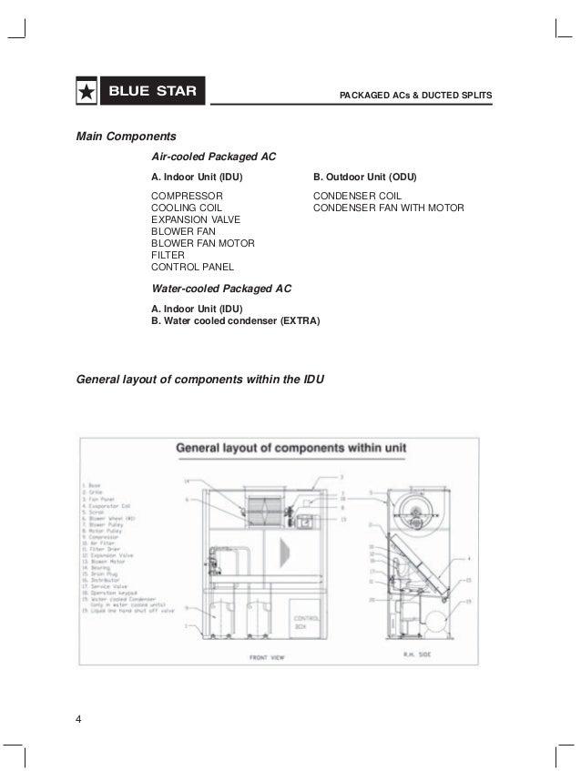 Indoor Unit 6: Bluestar Split Ac Wiring Diagram At Shintaries.co