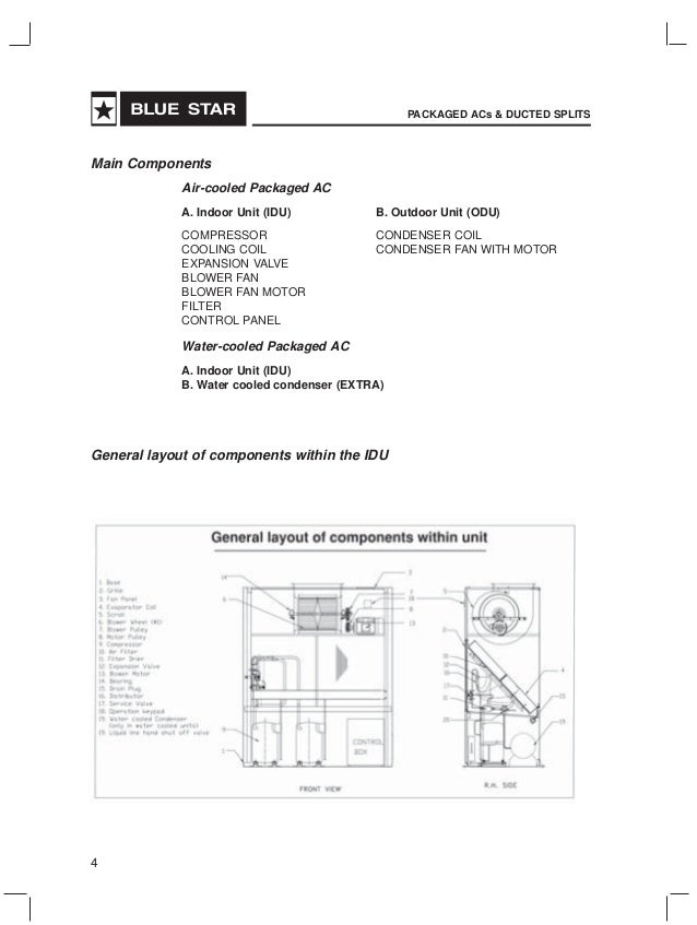 Cold Room Wiring Diagram | #1 Wiring Diagram Source Blue Star Wiring Diagrams on blue star drawings, blue bird wiring diagrams, blue star service,