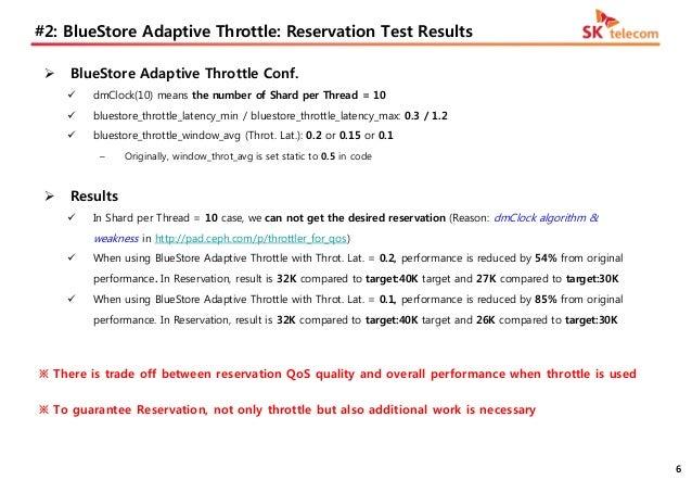Bluestore oio adaptive_throttle_analysis