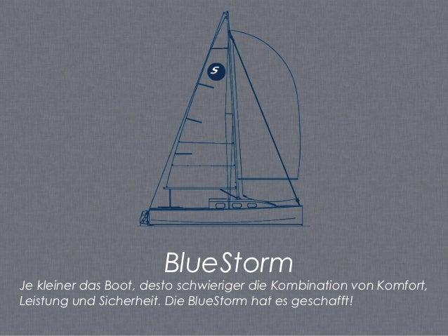 Hallo                       BlueStormJe kleiner das Boot, desto schwieriger die Kombination von Komfort,Leistung und Siche...