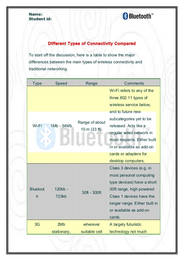 Name: Student id: Different Types of Connectivity Compared To start off the discussion, here is a table to show the major ...