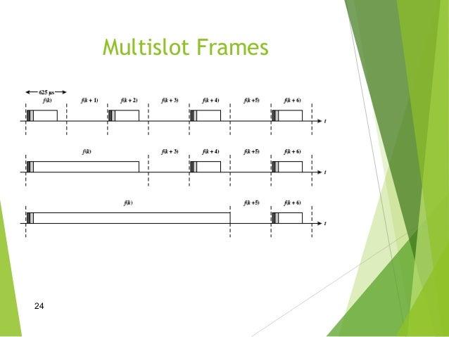 multislot frames 24