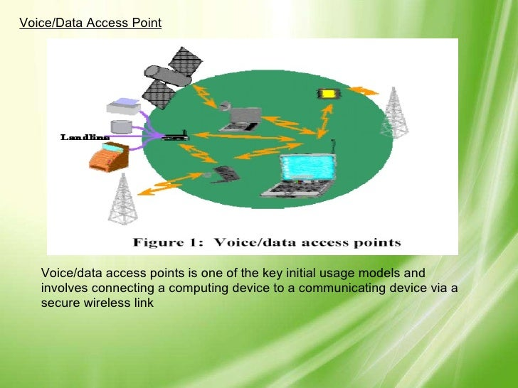 Voice/Data Access Point Voice/data access points is one of the key initial usage models and involves connecting a computin...