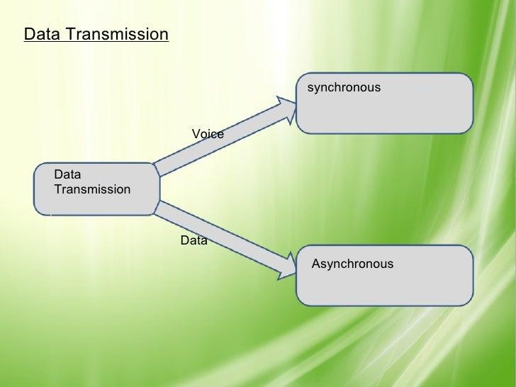 Data Transmission Data Transmission synchronous Asynchronous Voice Data
