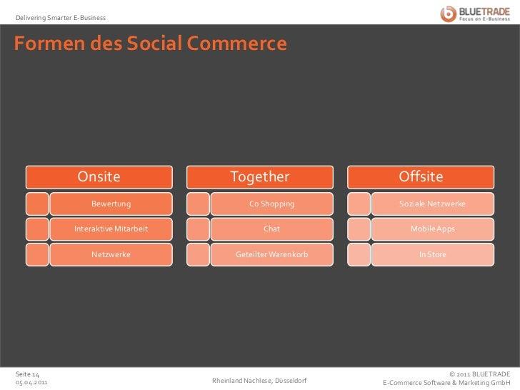 Formen des Social Commerce<br />25.02.2011<br />Rheinland Nachlese, Düsseldorf<br />Seite 14<br />