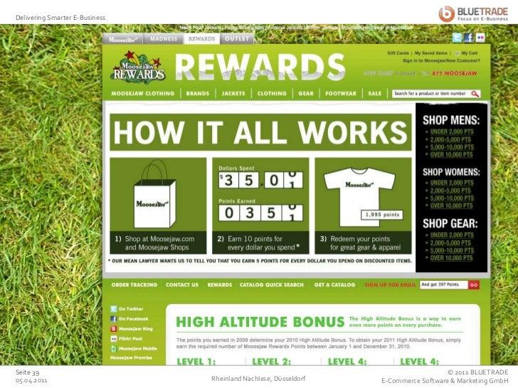 Promotionen, Discounts & Coupons