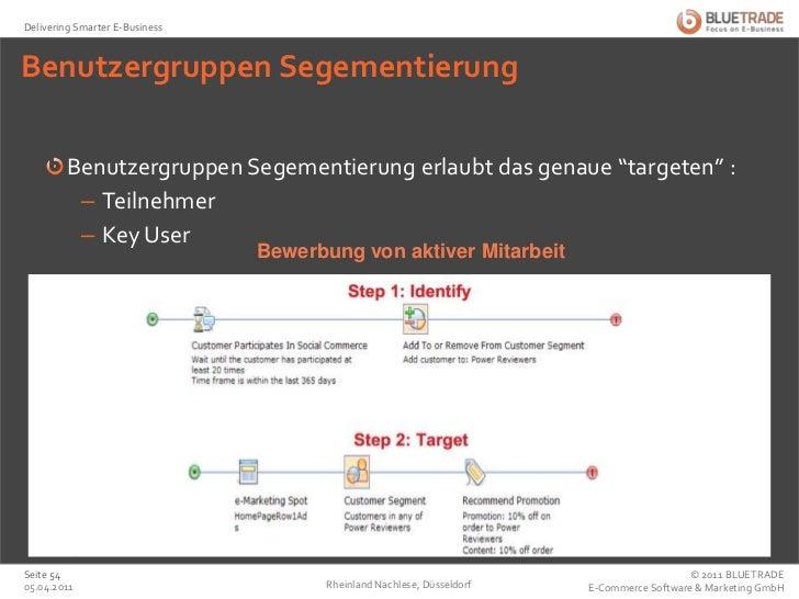 Nutzung von APIs</li></ul>…Erfahrungenaus nun bereits16 Jahren E-Commerce<br />25.02.2011<br />Rheinland Nachlese, Düsseld...