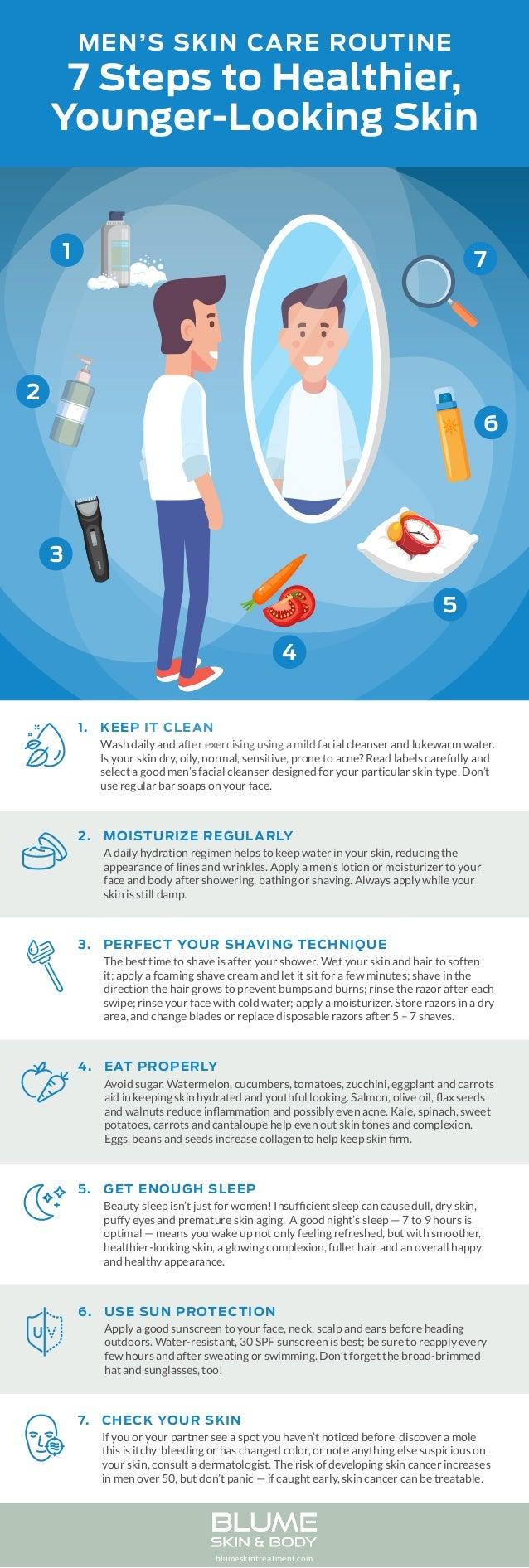 Skin Care Routine Infographic Nuevo Skincare