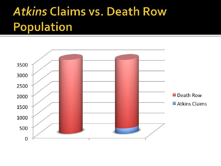Nationwide Claims Number >> Blume 2010 AAIDD Atkins MR/ID Death Penalty Symposium ...