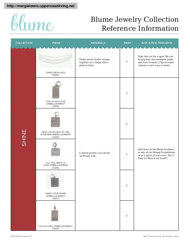©2011 Uppercase Living®, LLC. All rights reserved.Blume Reference Sheet_1011Blume Jewelry CollectionReference InformationC...