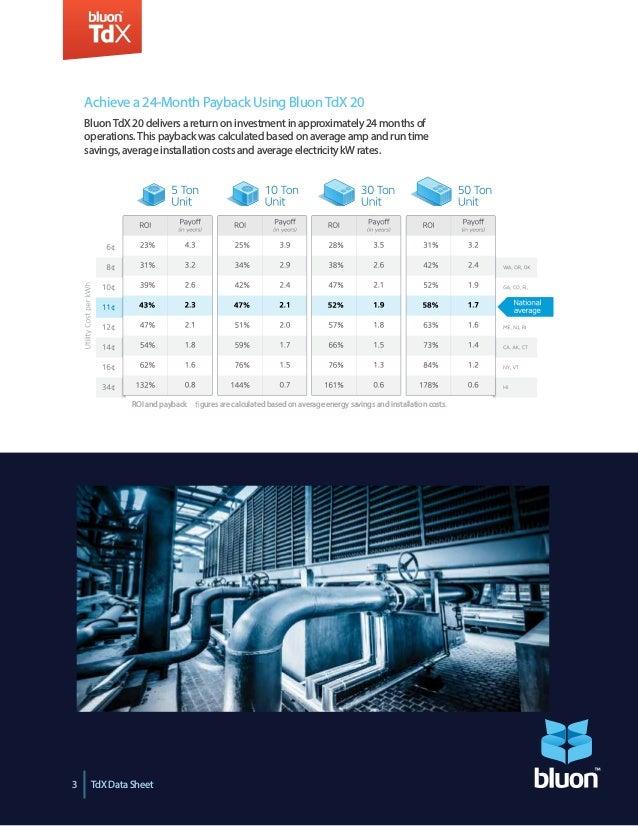 Bluon TdX 20 Advantages - Bluon HVAC Solutions