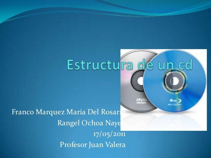 Estructura de un cd<br />Franco Marquez Maria Del Rosario<br />Rangel Ochoa Nayeli<br />17/05/2011<br />Profesor Juan Vale...