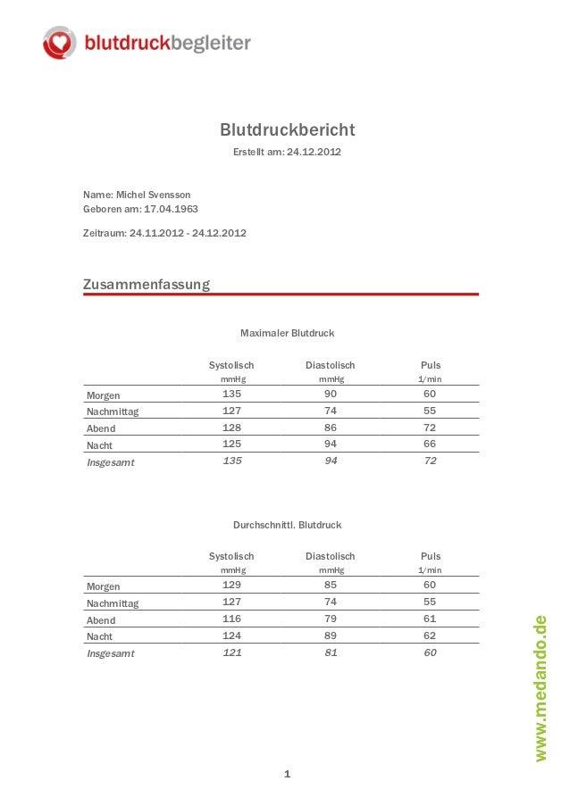 Blutdruckbericht                              Erstellt am: 24.12.2012Name: Michel SvenssonGeboren am: 17.04.1963Zeitraum: ...