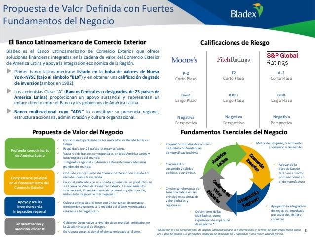 Blx presentation 4 q19   espanol-v2 Slide 3