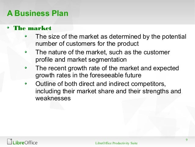 How To Do A Customer Profile For A Business Plan