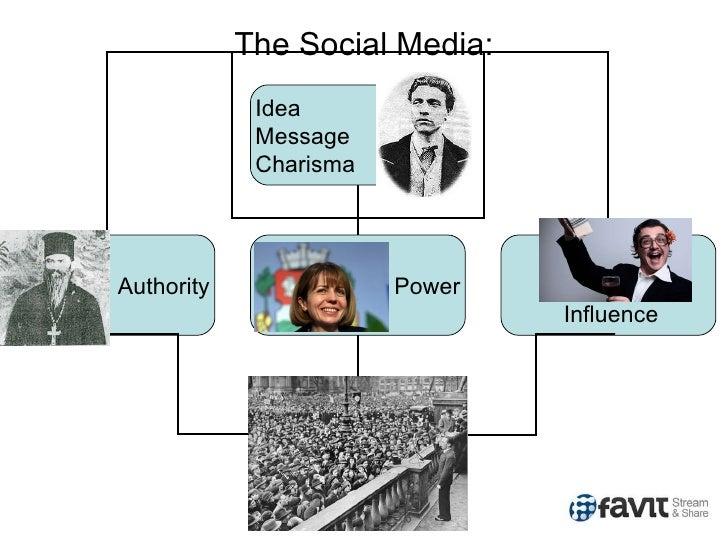 The Social Media: Idea Message Charisma Authority Power Influence
