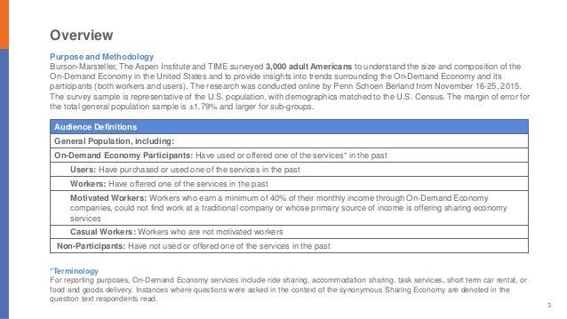 The On-Demand Economy Survey Slide 3