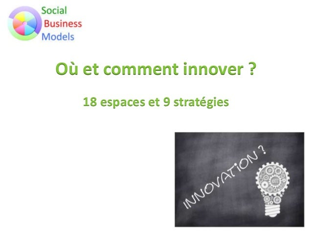 Où et comment innover ? 18 espaces et 9 stratégies