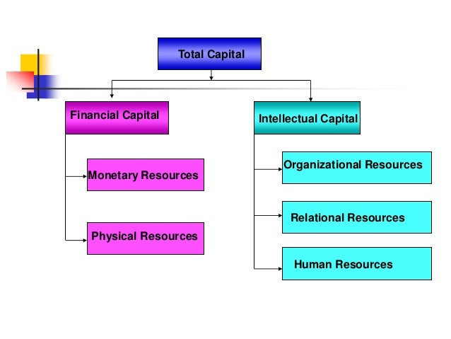 a comparison of the difference in managing physical or financial capital and human capital Accounting capital is a vision to serve people across the globe with profusion of accounting & finance knowledge which is not only free of cost but also demonstrated in a way understandable to the layman.