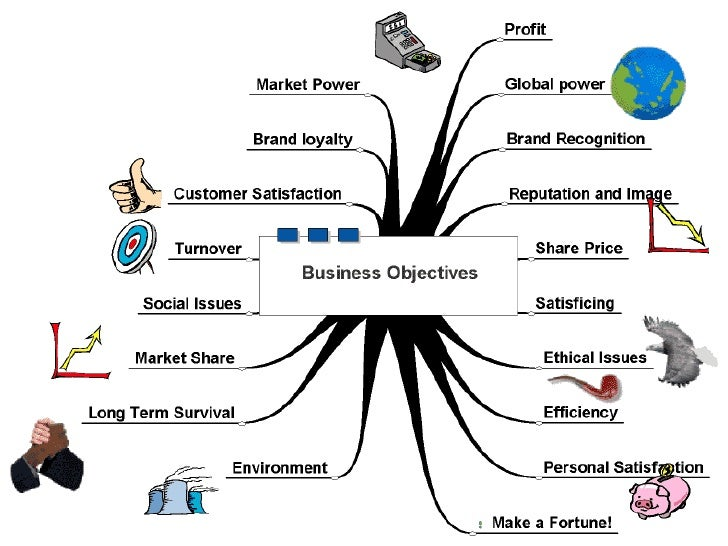 types of companies 1 company types and structures types of company here is a simplified list of the different types of legal structures for a business sole trader (bre.