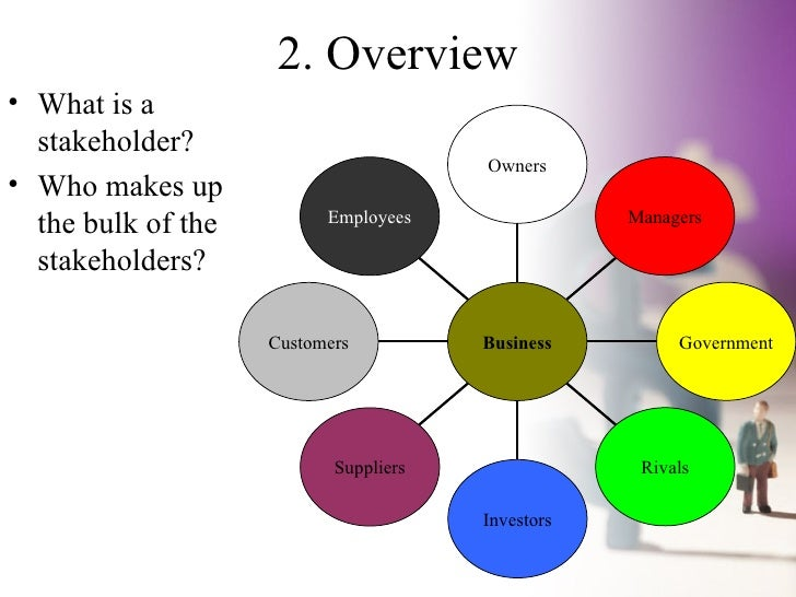 Stakeholders are groups, individuals or organizations that are interested in the activities of a business. Stakeholders can be internal or external. Internal stakeholders are those within the company, such as employees, owners, or shareholders (individuals who own shares in a company).