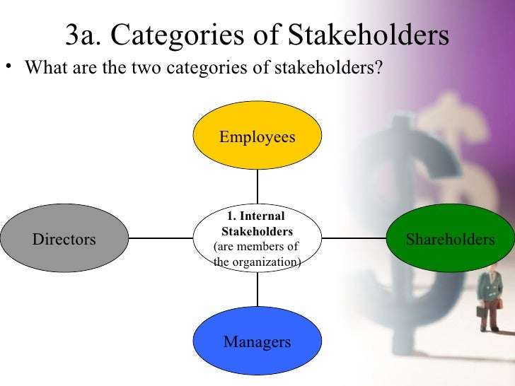 stakeholders categories responsibilities of organizations Learn about stakeholders and their  finally, stakeholder analysis enables organizations to better  groups that fall into one of four categories.