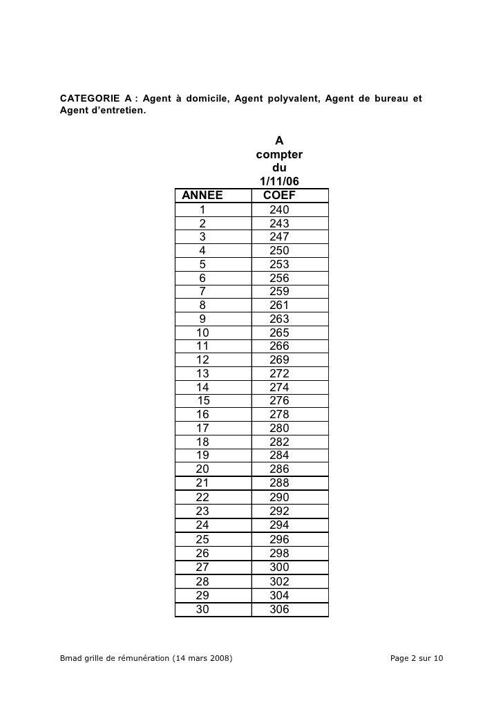Bmad grilles remuneration 080314 a - Grille salaire infirmiere categorie a ...