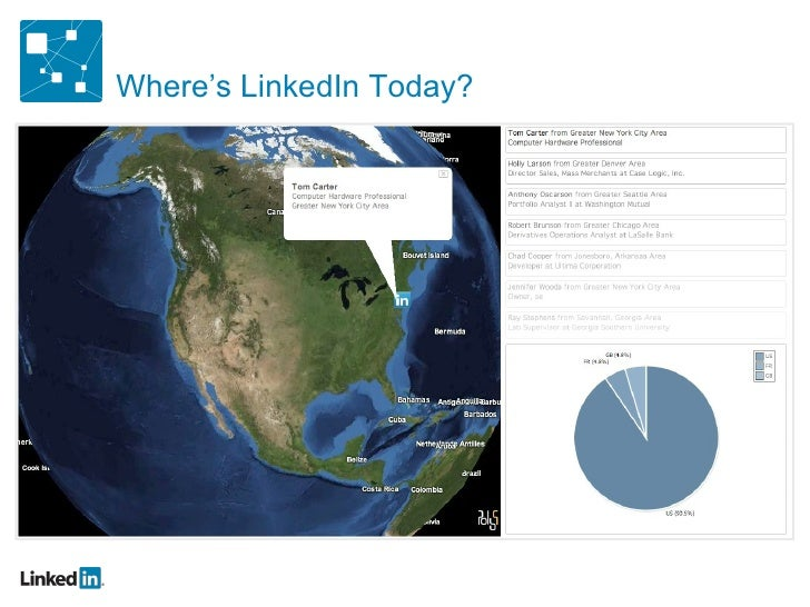 Where's LinkedIn Today?