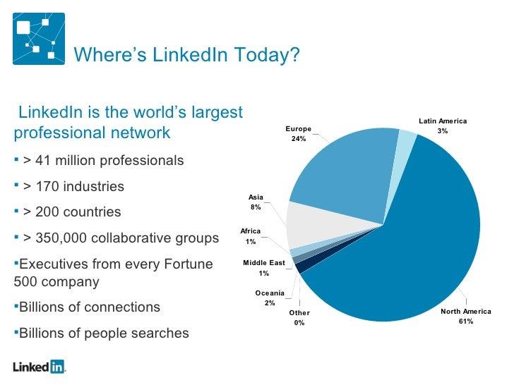 Where's LinkedIn Today? <ul><li>LinkedIn is the world's largest professional network  </li></ul><ul><li>> 41 million profe...